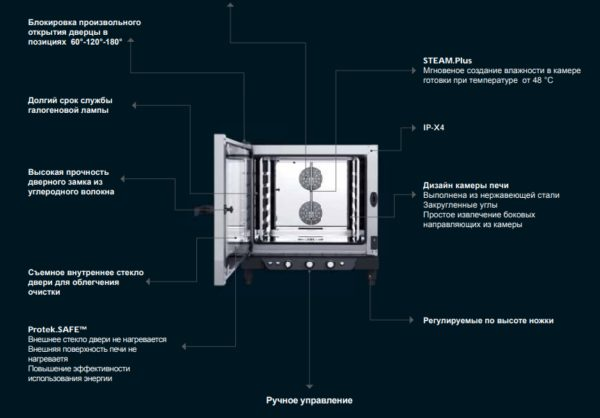 Пароконвектомат UNOX XV 393